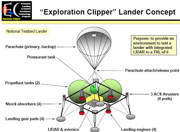 Exploration Clipper (Click to Enlarge)